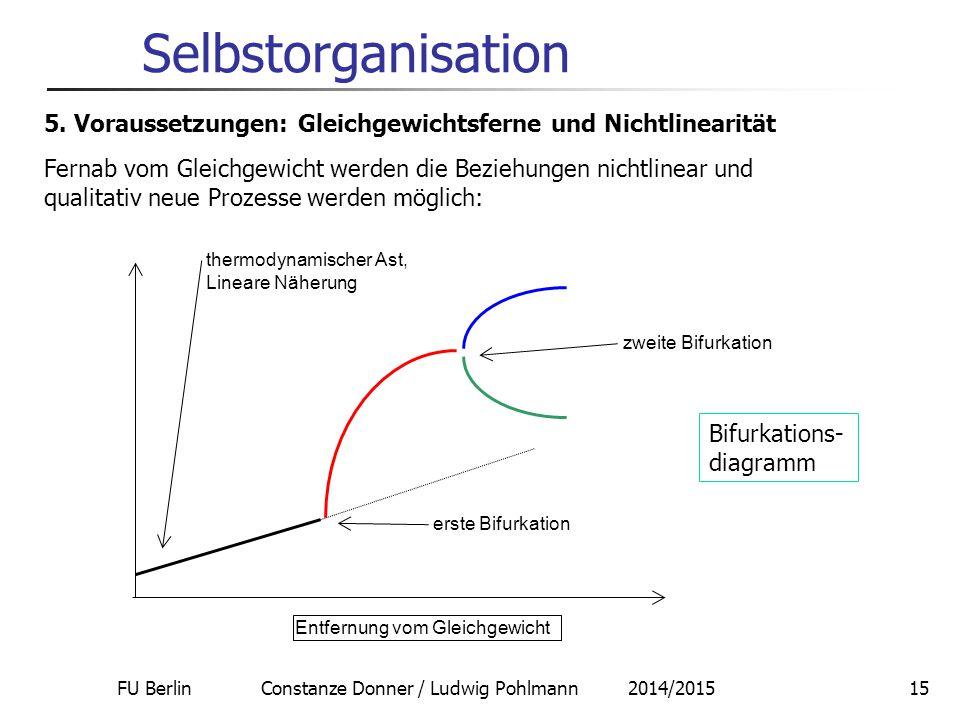 FU Berlin Constanze Donner / Ludwig Pohlmann 2014/201516 Selbstorganisation 6.