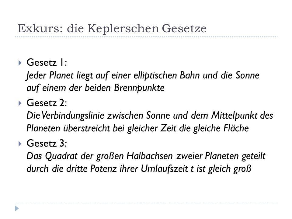 Exkurs: die Keplerschen Gesetze  Gesetz 1: Jeder Planet liegt auf einer elliptischen Bahn und die Sonne auf einem der beiden Brennpunkte  Gesetz 2: Die Verbindungslinie zwischen Sonne und dem Mittelpunkt des Planeten überstreicht bei gleicher Zeit die gleiche Fläche  Gesetz 3: Das Quadrat der großen Halbachsen zweier Planeten geteilt durch die dritte Potenz ihrer Umlaufszeit t ist gleich groß