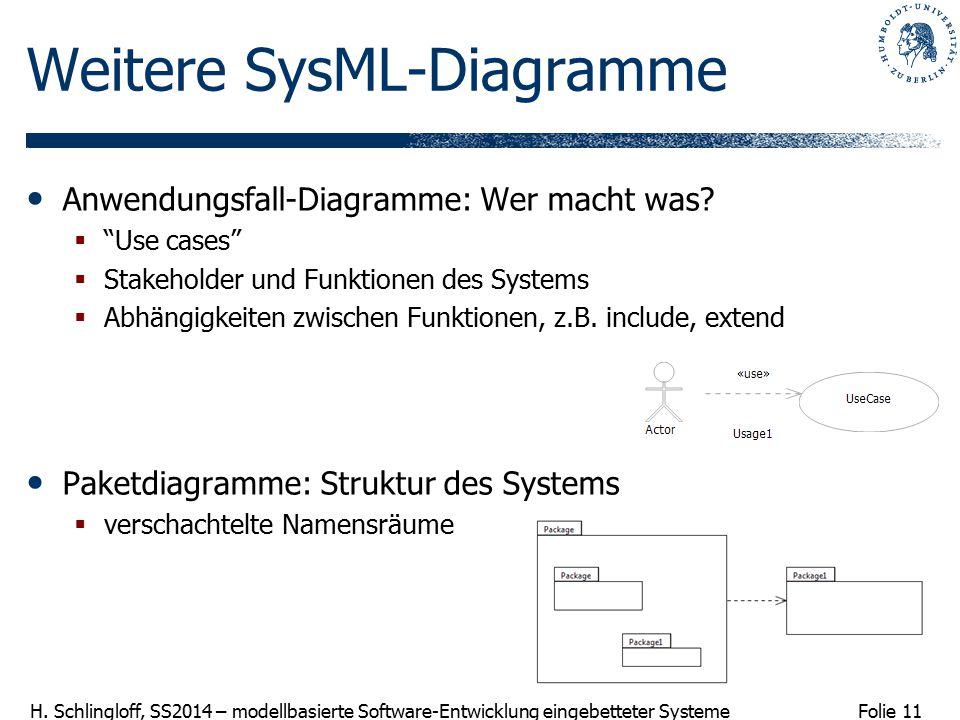 Folie 11 H. Schlingloff, SS2014 – modellbasierte Software-Entwicklung eingebetteter Systeme Weitere SysML-Diagramme Anwendungsfall-Diagramme: Wer mach
