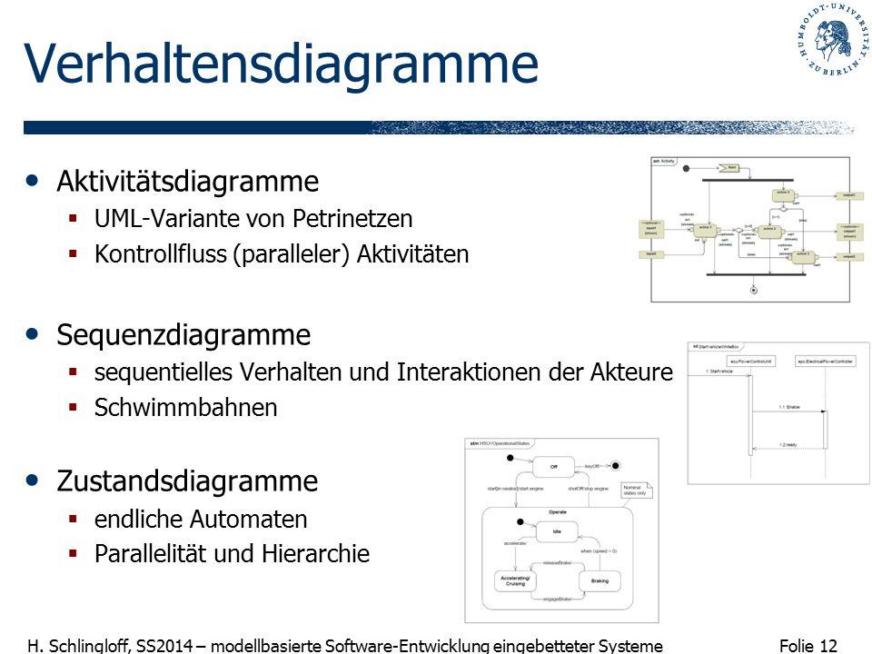 Folie 12 H. Schlingloff, SS2014 – modellbasierte Software-Entwicklung eingebetteter Systeme Verhaltensdiagramme Aktivitätsdiagramme  UML-Variante von