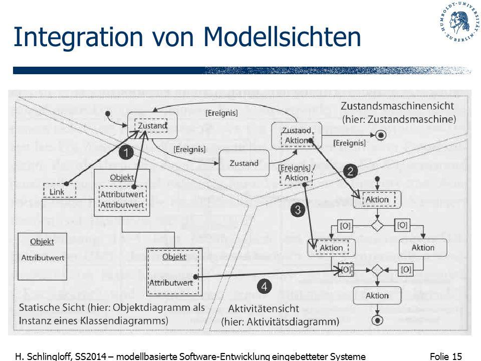 Folie 15 H. Schlingloff, SS2014 – modellbasierte Software-Entwicklung eingebetteter Systeme Integration von Modellsichten