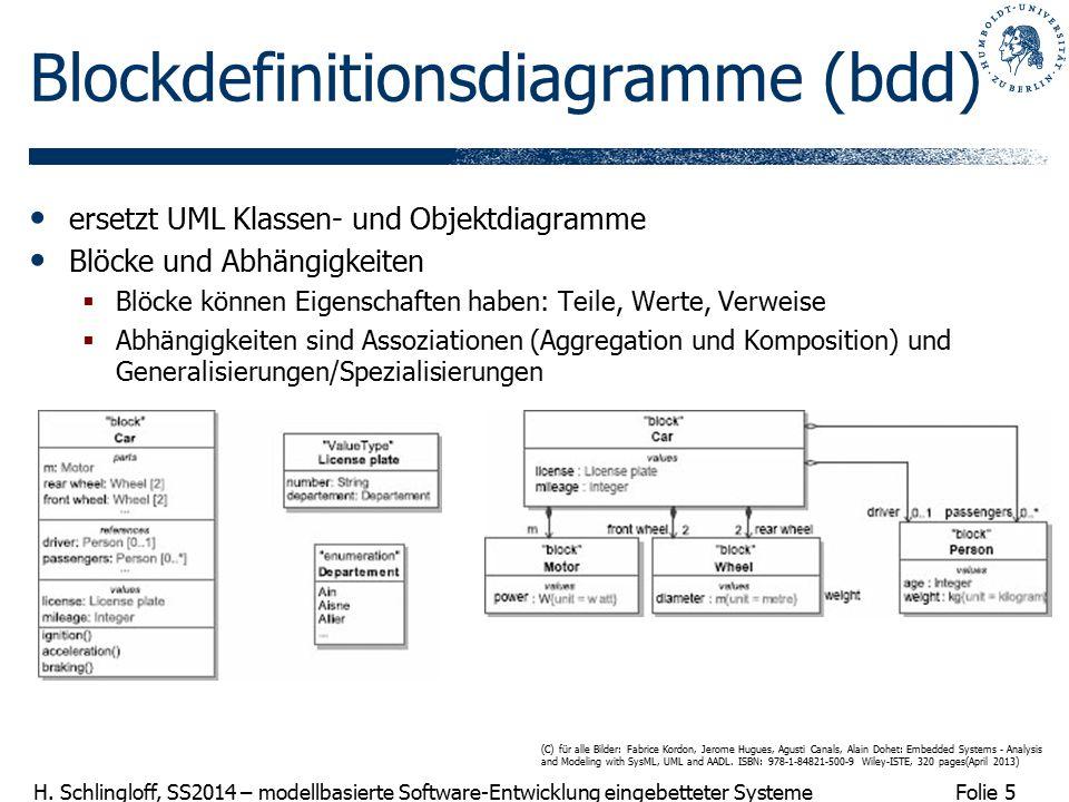 Folie 5 H. Schlingloff, SS2014 – modellbasierte Software-Entwicklung eingebetteter Systeme Blockdefinitionsdiagramme (bdd) ersetzt UML Klassen- und Ob