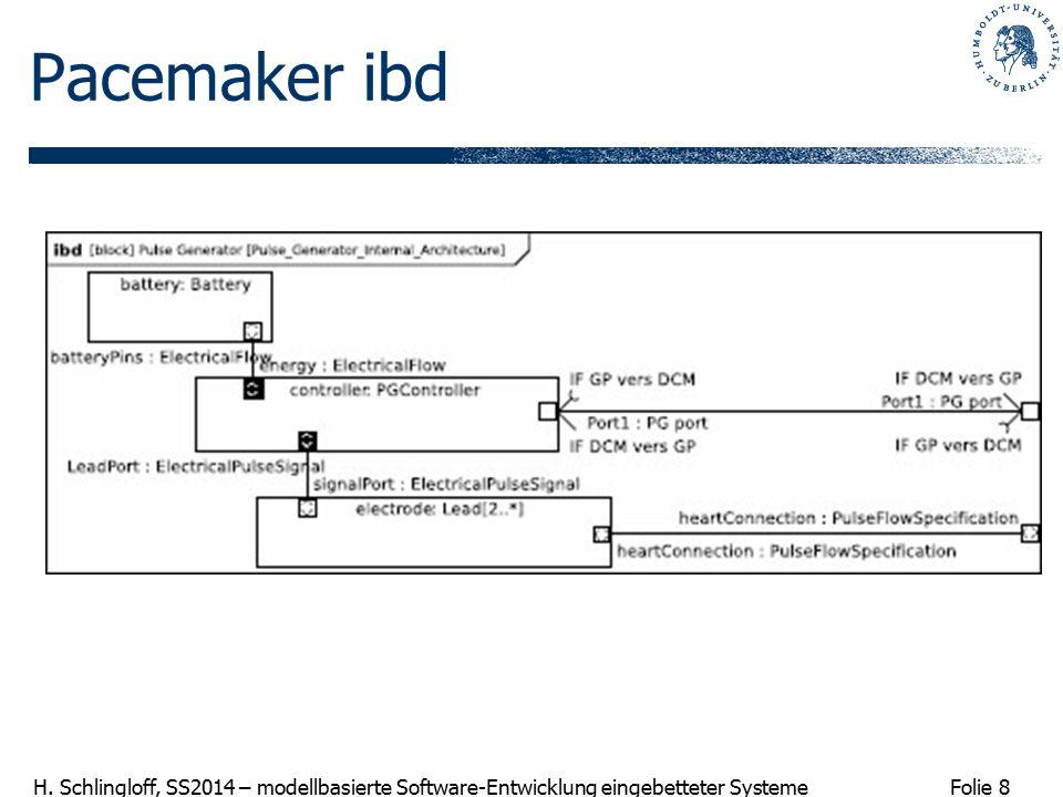 Folie 8 H. Schlingloff, SS2014 – modellbasierte Software-Entwicklung eingebetteter Systeme Pacemaker ibd