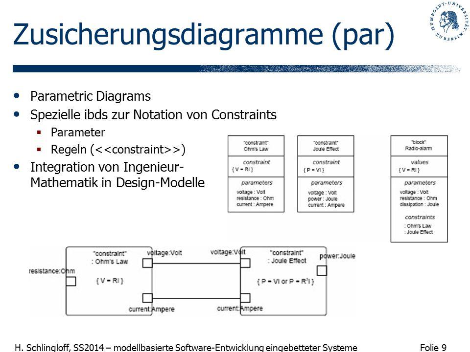 Folie 9 H. Schlingloff, SS2014 – modellbasierte Software-Entwicklung eingebetteter Systeme Zusicherungsdiagramme (par) Parametric Diagrams Spezielle i