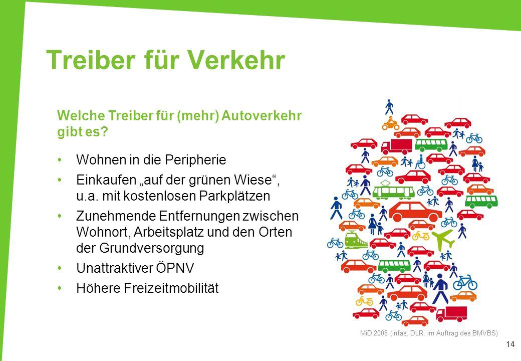 """Treiber für Verkehr 14 Welche Treiber für (mehr) Autoverkehr gibt es? Wohnen in die Peripherie Einkaufen """"auf der grünen Wiese"""", u.a. mit kostenlosen"""
