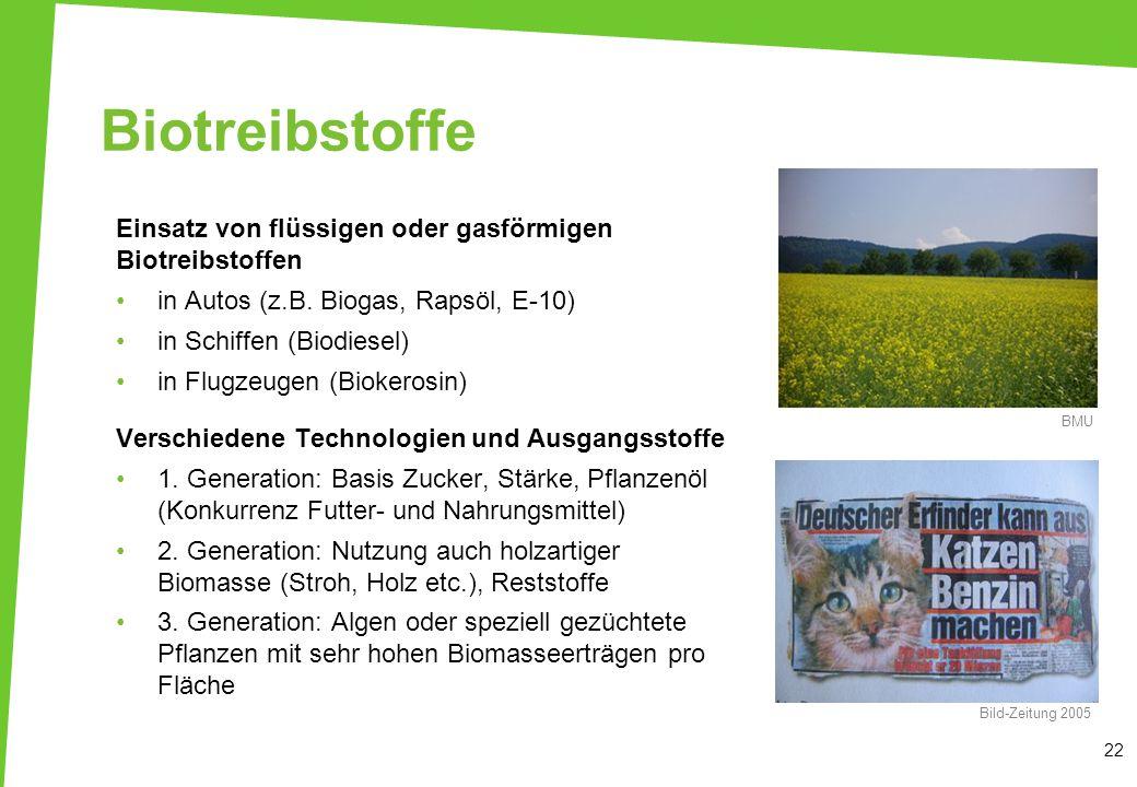 Biotreibstoffe Einsatz von flüssigen oder gasförmigen Biotreibstoffen in Autos (z.B. Biogas, Rapsöl, E-10) in Schiffen (Biodiesel) in Flugzeugen (Biok