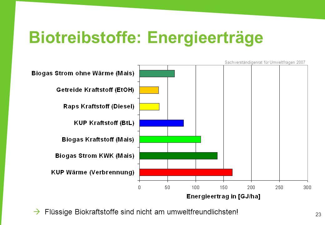 Biotreibstoffe: Energieerträge  Flüssige Biokraftstoffe sind nicht am umweltfreundlichsten! 23 Sachverständigenrat für Umweltfragen 2007