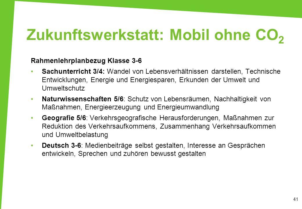 Zukunftswerkstatt: Mobil ohne CO 2 41 Rahmenlehrplanbezug Klasse 3-6 Sachunterricht 3/4: Wandel von Lebensverhältnissen darstellen, Technische Entwick