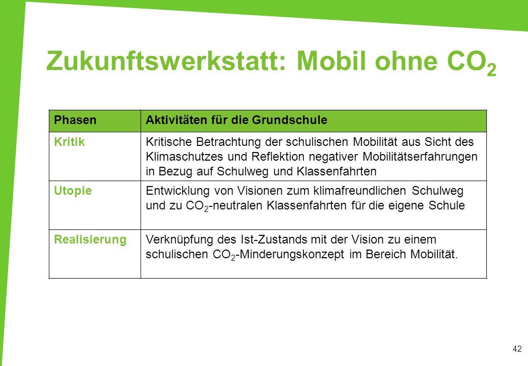 Zukunftswerkstatt: Mobil ohne CO 2 42 PhasenAktivitäten für die Grundschule KritikKritische Betrachtung der schulischen Mobilität aus Sicht des Klimas