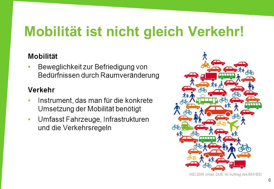 Mobilität ist nicht gleich Verkehr! Mobilität Beweglichkeit zur Befriedigung von Bedürfnissen durch Raumveränderung Verkehr Instrument, das man für di