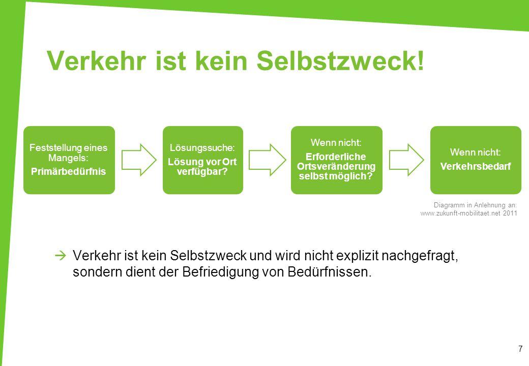 E-Mobilität: Batteriebetrieben Vielfältige Einsatzmöglichkeiten E-Bike, E-Roller, E-Auto Bereits Standard z.B.
