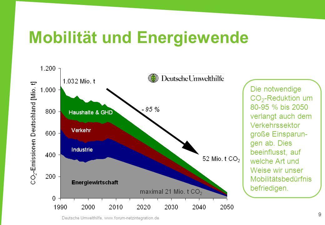 Mobilität und Energiewende 9 Die notwendige CO 2 -Reduktion um 80-95 % bis 2050 verlangt auch dem Verkehrssektor große Einsparun- gen ab. Dies beeinfl