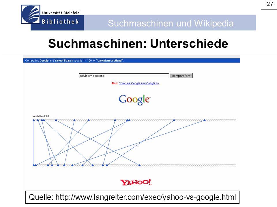 Suchmaschinen und Wikipedia 27 Suchmaschinen: Unterschiede Quelle: http://www.langreiter.com/exec/yahoo-vs-google.html