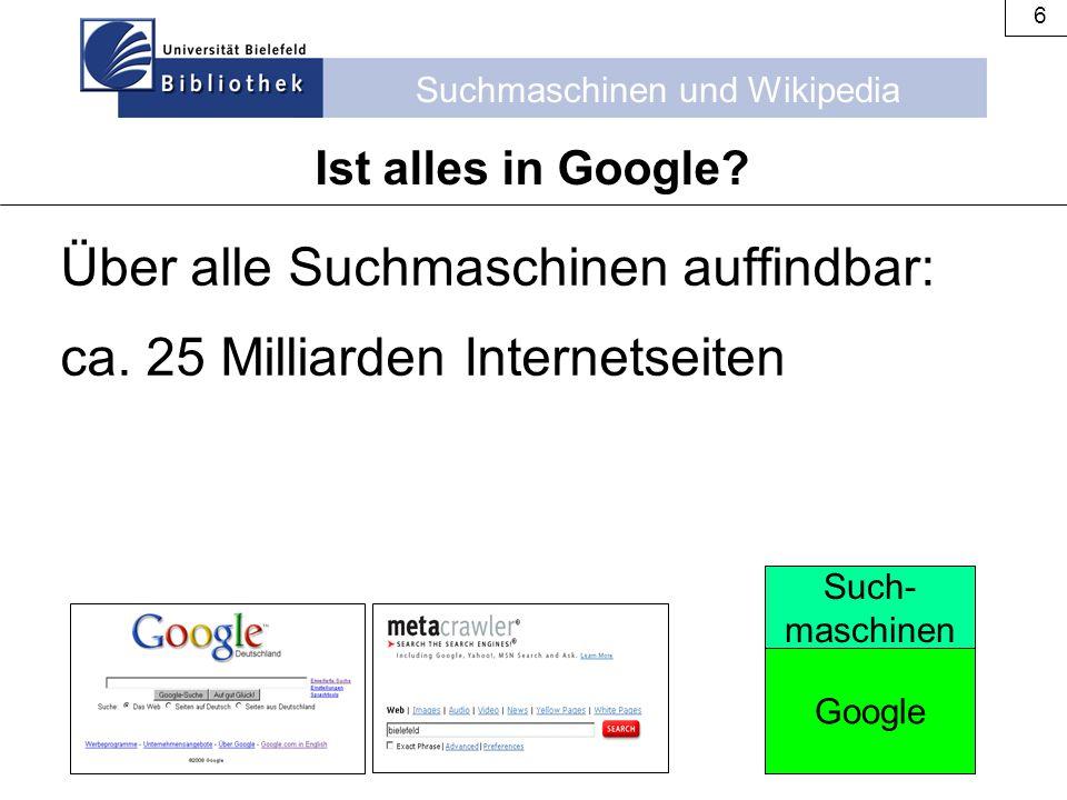 Suchmaschinen und Wikipedia 6 Über alle Suchmaschinen auffindbar: ca. 25 Milliarden Internetseiten Ist alles in Google? Such- maschinen Google