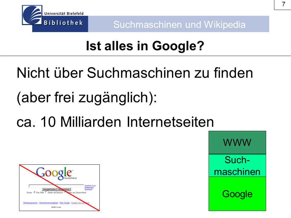 Suchmaschinen und Wikipedia 7 WWW Ist alles in Google? Nicht über Suchmaschinen zu finden (aber frei zugänglich): ca. 10 Milliarden Internetseiten Suc