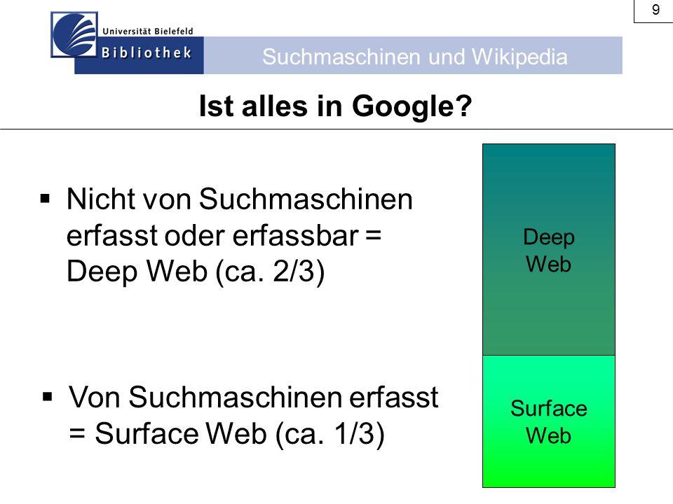 Suchmaschinen und Wikipedia 9 Deep Web Ist alles in Google? Surface Web  Von Suchmaschinen erfasst = Surface Web (ca. 1/3)  Nicht von Suchmaschinen