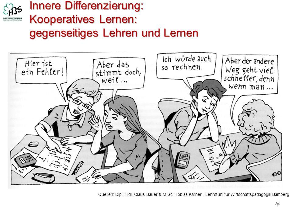 Innere Differenzierung: Kooperatives Lernen: gegenseitiges Lehren und Lernen Quellen: Dipl.-Hdl. Claus Bauer & M.Sc. Tobias Kärner - Lehrstuhl für Wir