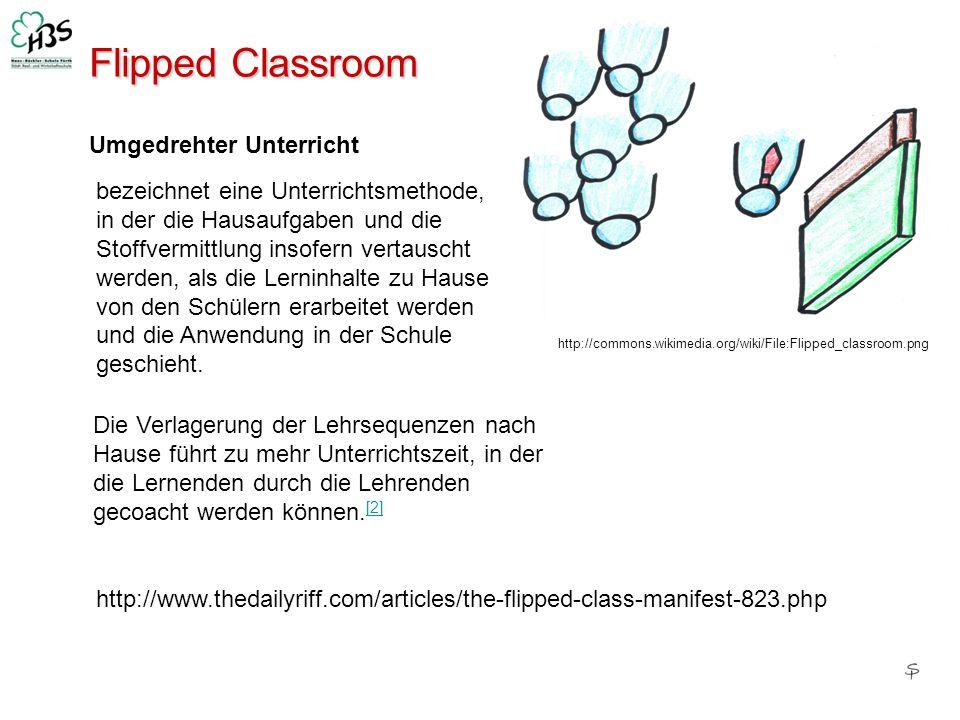 Flipped Classroom http://commons.wikimedia.org/wiki/File:Flipped_classroom.png Umgedrehter Unterricht bezeichnet eine Unterrichtsmethode, in der die Hausaufgaben und die Stoffvermittlung insofern vertauscht werden, als die Lerninhalte zu Hause von den Schülern erarbeitet werden und die Anwendung in der Schule geschieht.