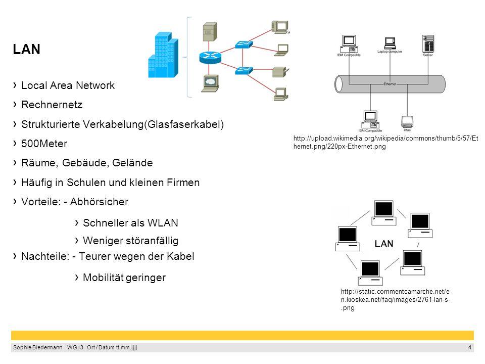 5 Sophie Biedermann  WG13  Ort / Datum tt.mm.jjjj MAN Metropolitan Area Network MAN verbindet viele LANs Bis zu 100km Gebäudekomplexe, Stadt Heute eigentlich von den WANs ersetzt