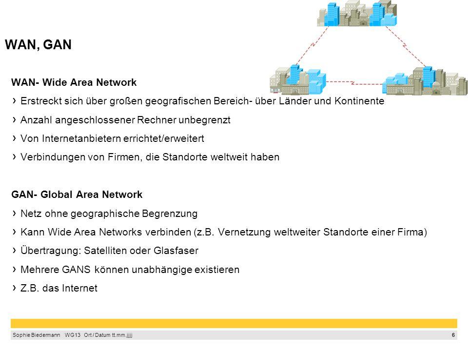 6 Sophie Biedermann  WG13  Ort / Datum tt.mm.jjjj WAN, GAN WAN- Wide Area Network Erstreckt sich über großen geografischen Bereich- über Länder un
