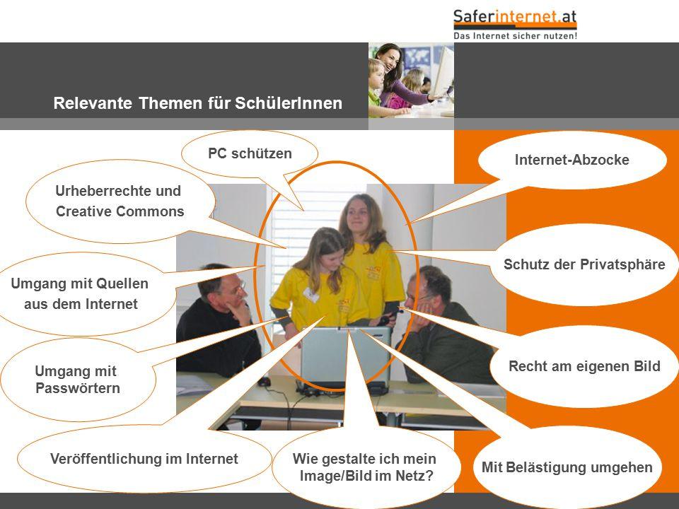Relevante Themen für SchülerInnen Urheberrechte und Creative Commons Umgang mit Quellen aus dem Internet Schutz der Privatsphäre Umgang mit Passwörter