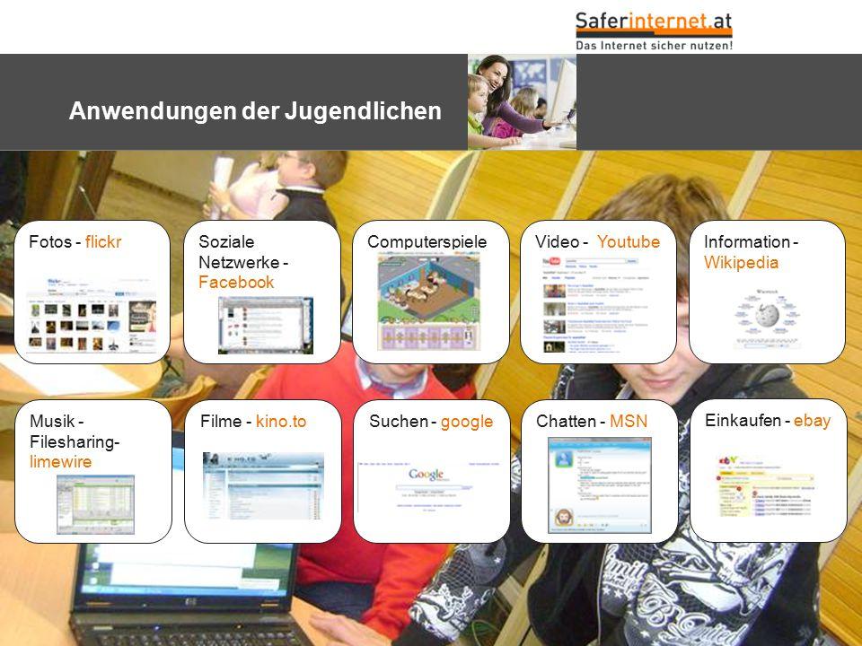 Anwendungen der Jugendlichen Soziale Netzwerke - Facebook Chatten - MSN Einkaufen - ebay Video - YoutubeInformation - Wikipedia ComputerspieleFotos -