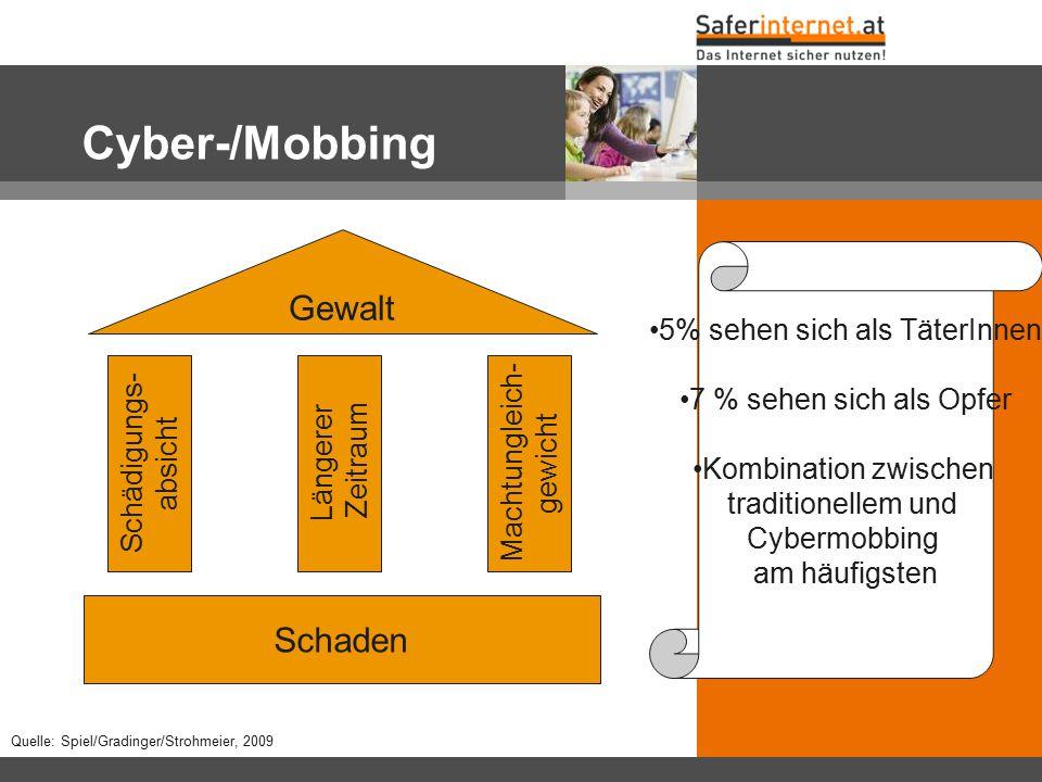 Cyber-/Mobbing Gewalt Schädigungs- absicht Längerer Zeitraum Machtungleich- gewicht Schaden Quelle: Spiel/Gradinger/Strohmeier, 2009 5% sehen sich als