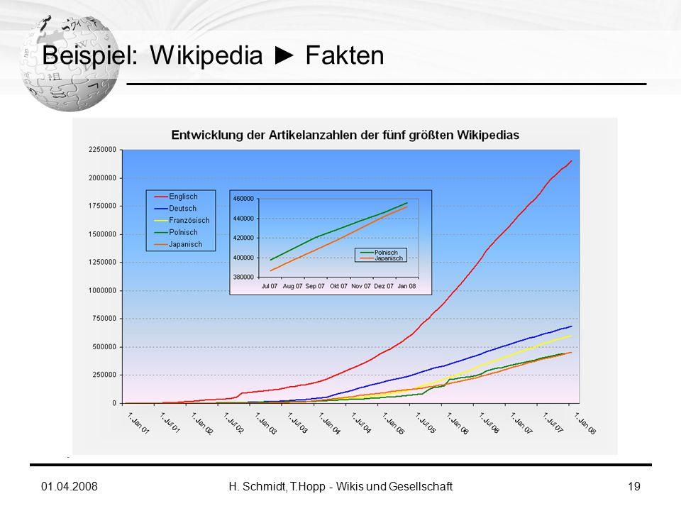 01.04.2008H. Schmidt, T.Hopp - Wikis und Gesellschaft19 Beispiel: Wikipedia ► Fakten