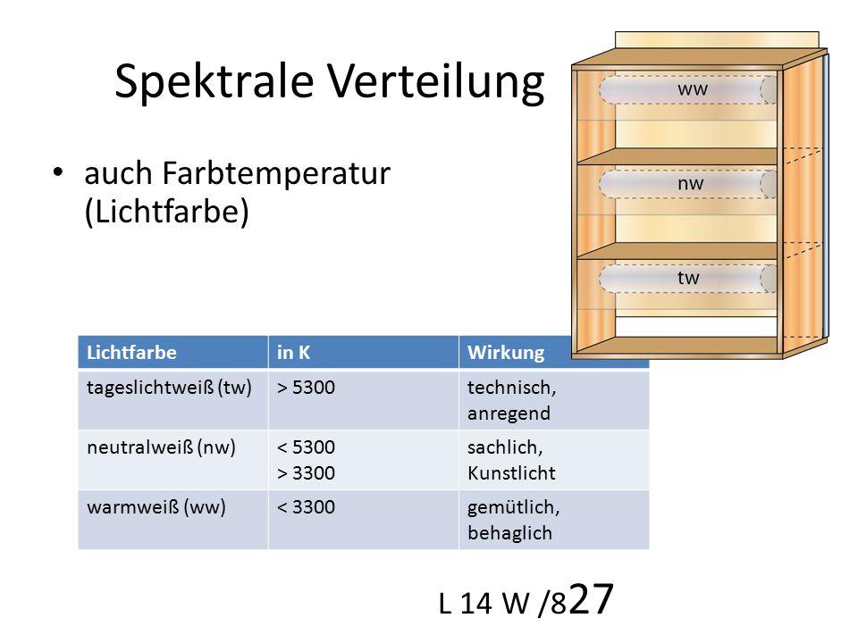 Spektrale Verteilung auch Farbtemperatur (Lichtfarbe) Lichtfarbein KWirkung tageslichtweiß (tw)> 5300technisch, anregend neutralweiß (nw)< 5300 > 3300