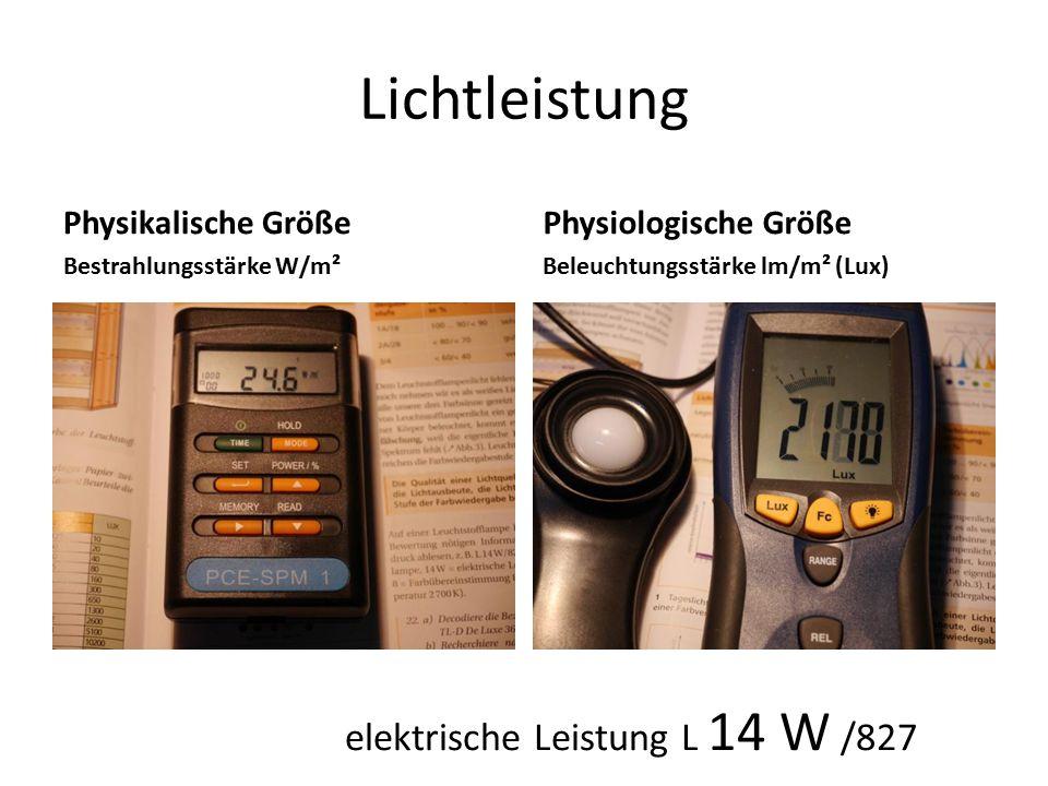 Lichtleistung Physikalische Größe Bestrahlungsstärke W/m² Physiologische Größe Beleuchtungsstärke lm/m² (Lux) elektrische Leistung L 14 W /827