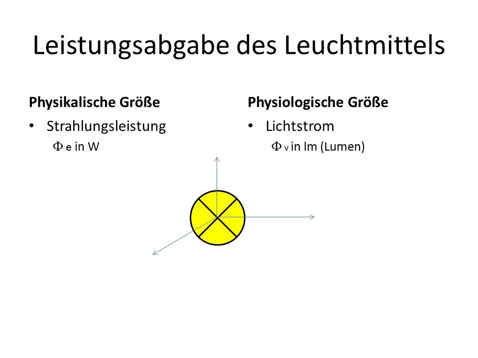Leistungsabgabe des Leuchtmittels Physikalische Größe Strahlungsleistung  e in W Physiologische Größe Lichtstrom  ν in lm (Lumen)