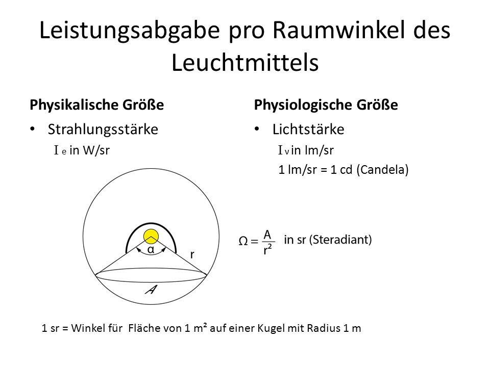 Leistungsabgabe pro Raumwinkel des Leuchtmittels Physikalische Größe Strahlungsstärke  e in W/sr Physiologische Größe Lichtstärke  ν in lm/sr 1 lm/s