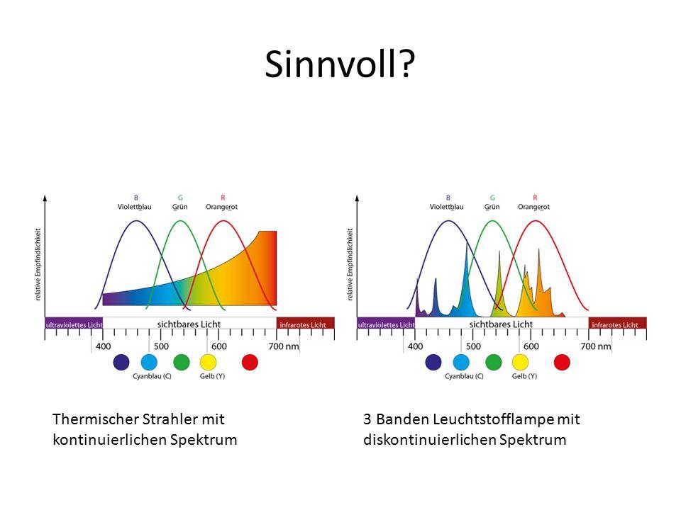 Sinnvoll? Thermischer Strahler mit kontinuierlichen Spektrum 3 Banden Leuchtstofflampe mit diskontinuierlichen Spektrum