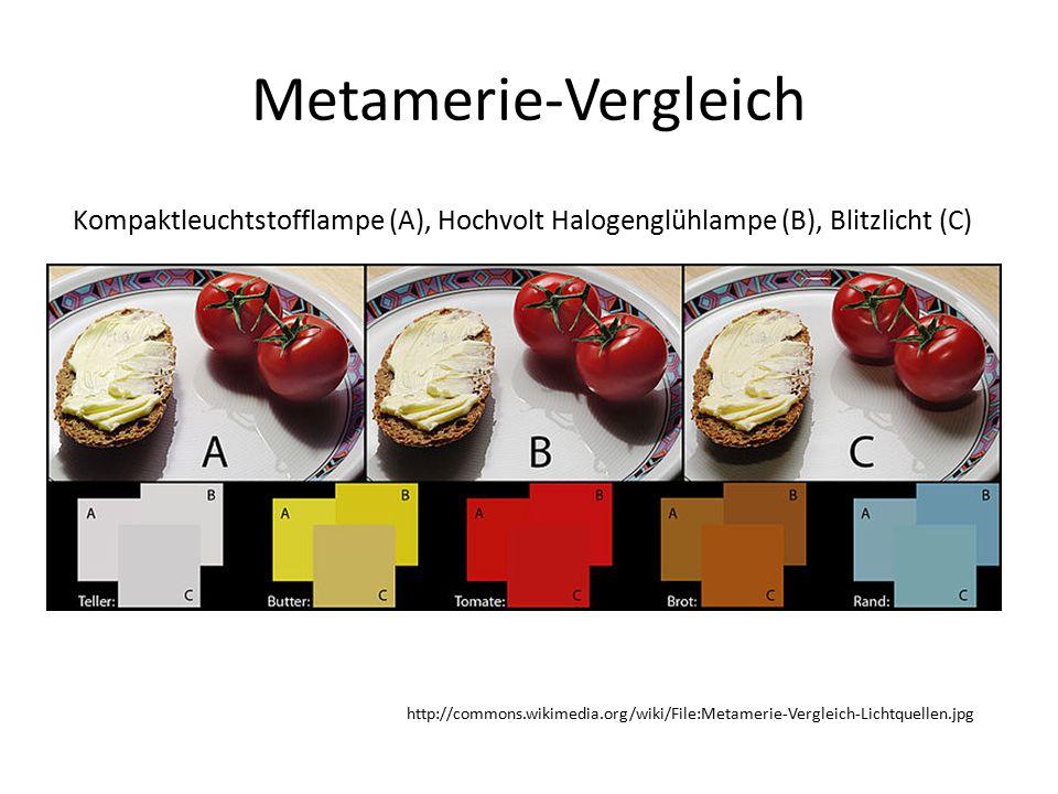 Metamerie-Vergleich Kompaktleuchtstofflampe (A), Hochvolt Halogenglühlampe (B), Blitzlicht (C) http://commons.wikimedia.org/wiki/File:Metamerie-Vergle