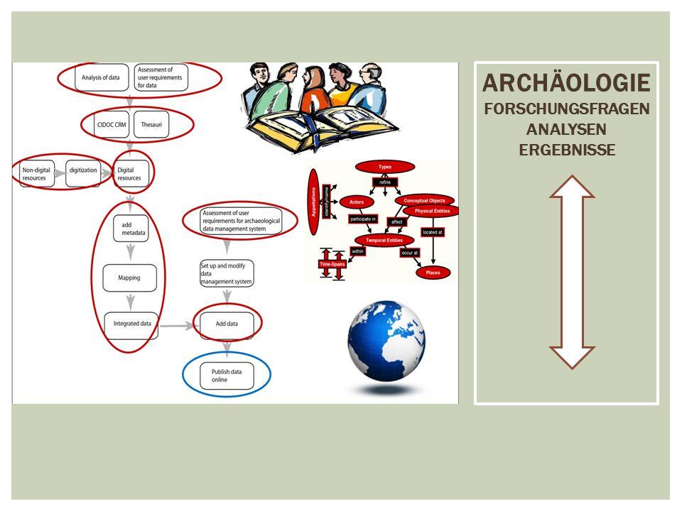 ARCHÄOLOGIE FORSCHUNGSFRAGEN ANALYSEN ERGEBNISSE