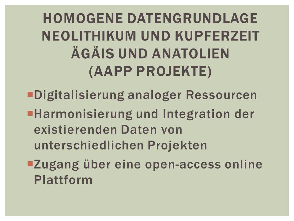  Digitalisierung analoger Ressourcen  Harmonisierung und Integration der existierenden Daten von unterschiedlichen Projekten  Zugang über eine open-access online Plattform HOMOGENE DATENGRUNDLAGE NEOLITHIKUM UND KUPFERZEIT ÄGÄIS UND ANATOLIEN (AAPP PROJEKTE)