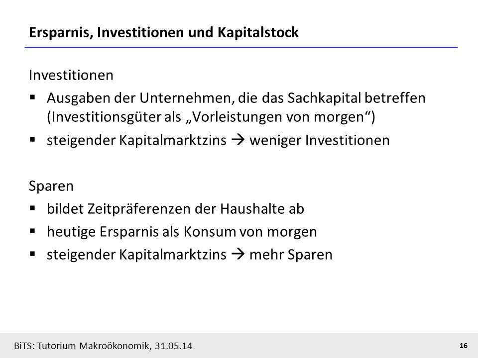 """BiTS: Tutorium Makroökonomik, 31.05.14 16 Ersparnis, Investitionen und Kapitalstock Investitionen  Ausgaben der Unternehmen, die das Sachkapital betreffen (Investitionsgüter als """"Vorleistungen von morgen )  steigender Kapitalmarktzins  weniger Investitionen Sparen  bildet Zeitpräferenzen der Haushalte ab  heutige Ersparnis als Konsum von morgen  steigender Kapitalmarktzins  mehr Sparen"""