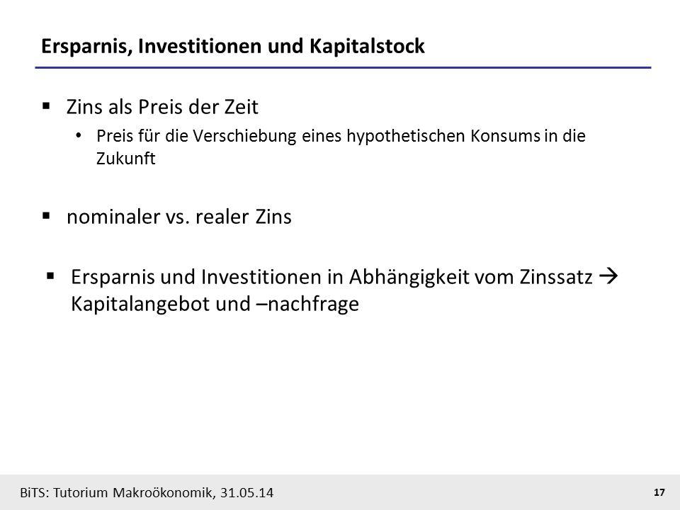 BiTS: Tutorium Makroökonomik, 31.05.14 17 Ersparnis, Investitionen und Kapitalstock  Zins als Preis der Zeit Preis für die Verschiebung eines hypothetischen Konsums in die Zukunft  nominaler vs.