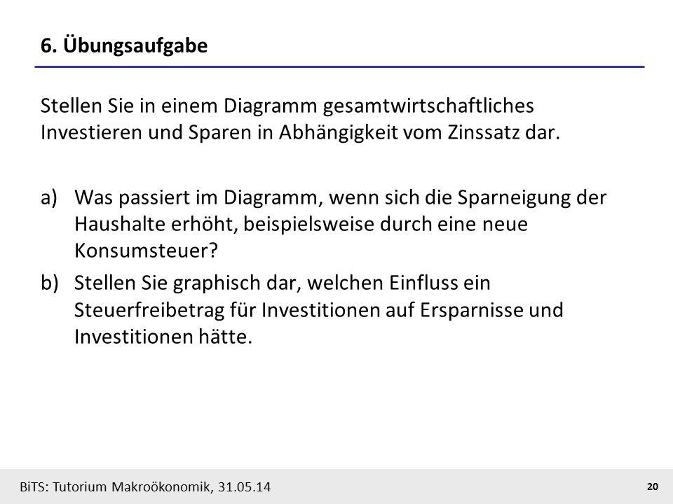 BiTS: Tutorium Makroökonomik, 31.05.14 20 6. Übungsaufgabe Stellen Sie in einem Diagramm gesamtwirtschaftliches Investieren und Sparen in Abhängigkeit