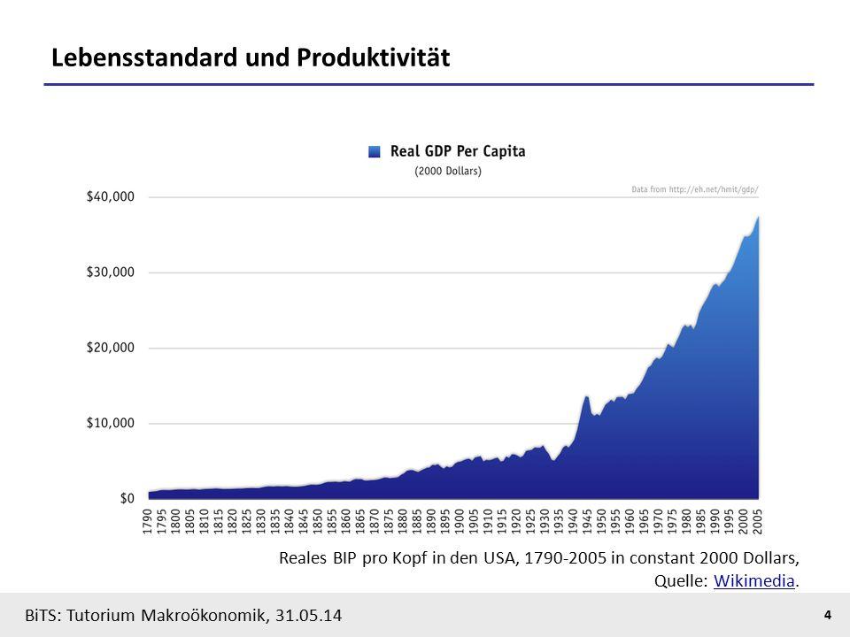 BiTS: Tutorium Makroökonomik, 31.05.14 4 Lebensstandard und Produktivität Reales BIP pro Kopf in den USA, 1790-2005 in constant 2000 Dollars, Quelle: