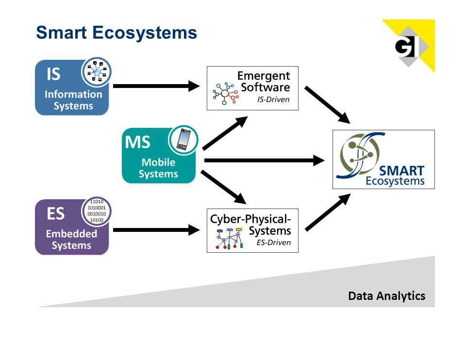 Smart Ecosystems Data Analytics special