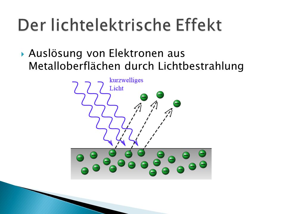  Auslösung von Elektronen aus Metalloberflächen durch Lichtbestrahlung