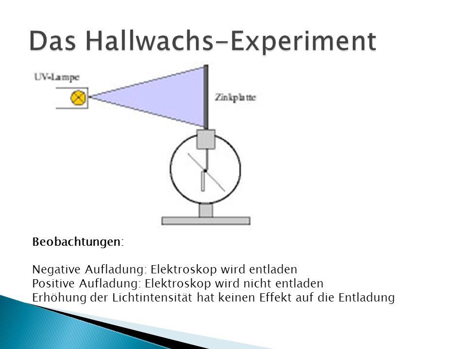 Beobachtungen: Negative Aufladung: Elektroskop wird entladen Positive Aufladung: Elektroskop wird nicht entladen Erhöhung der Lichtintensität hat kein