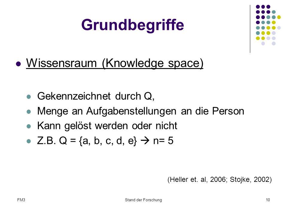 FM3Stand der Forschung10 Grundbegriffe Wissensraum (Knowledge space) Gekennzeichnet durch Q, Menge an Aufgabenstellungen an die Person Kann gelöst werden oder nicht Z.B.
