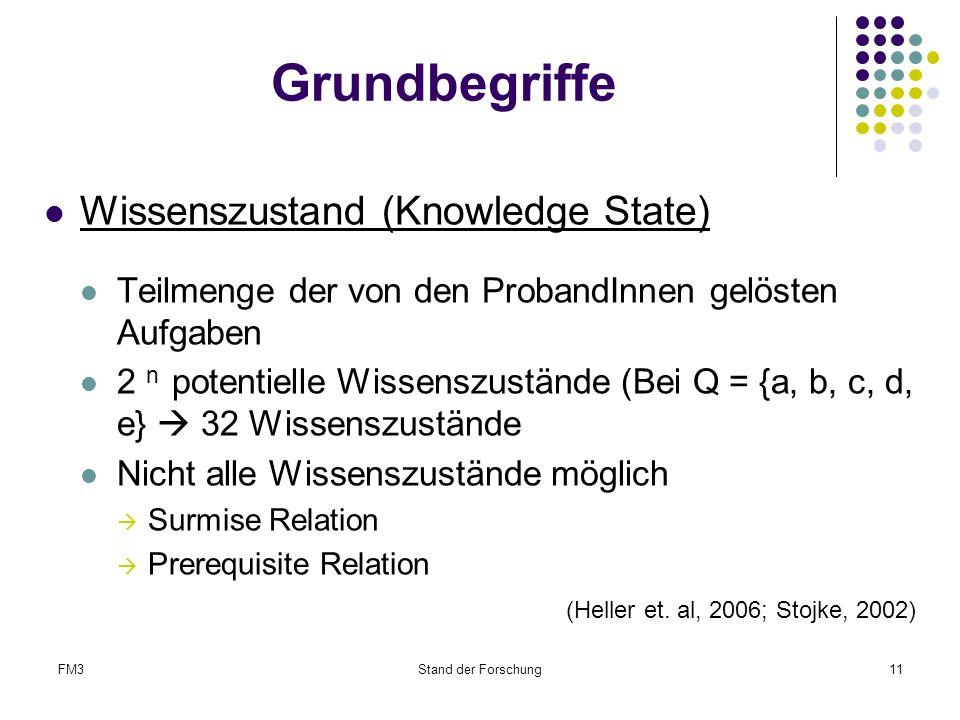 FM3Stand der Forschung11 Grundbegriffe Wissenszustand (Knowledge State) Teilmenge der von den ProbandInnen gelösten Aufgaben 2 n potentielle Wissenszustände (Bei Q = {a, b, c, d, e}  32 Wissenszustände Nicht alle Wissenszustände möglich  Surmise Relation  Prerequisite Relation (Heller et.