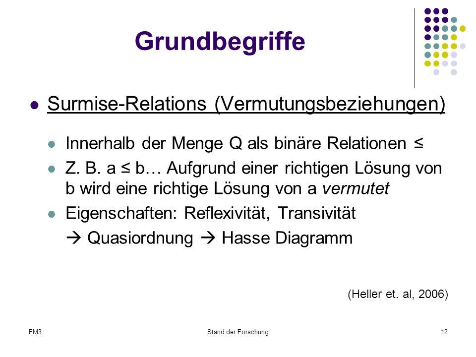 FM3Stand der Forschung12 Grundbegriffe Surmise-Relations (Vermutungsbeziehungen) Innerhalb der Menge Q als binäre Relationen ≤ Z.