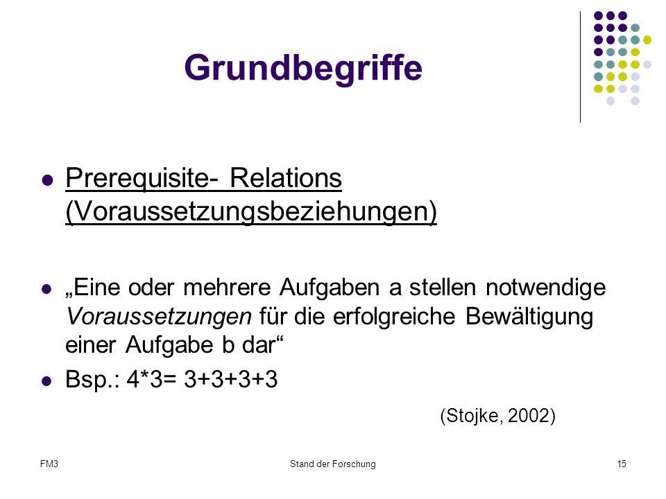 """FM3Stand der Forschung15 Grundbegriffe Prerequisite- Relations (Voraussetzungsbeziehungen) """"Eine oder mehrere Aufgaben a stellen notwendige Voraussetzungen für die erfolgreiche Bewältigung einer Aufgabe b dar Bsp.: 4*3= 3+3+3+3 (Stojke, 2002)"""