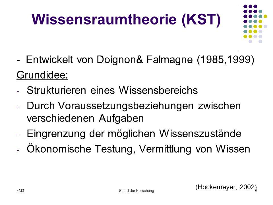 FM3Stand der Forschung9 Wissensraumtheorie (KST) - Entwickelt von Doignon& Falmagne (1985,1999) Grundidee: - Strukturieren eines Wissensbereichs - Durch Voraussetzungsbeziehungen zwischen verschiedenen Aufgaben - Eingrenzung der möglichen Wissenszustände - Ökonomische Testung, Vermittlung von Wissen (Hockemeyer, 2002)