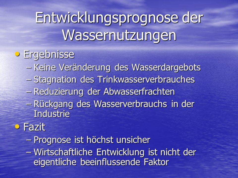 Entwicklungsprognose der Wassernutzungen Ergebnisse Ergebnisse –Keine Veränderung des Wasserdargebots –Stagnation des Trinkwasserverbrauches –Reduzier