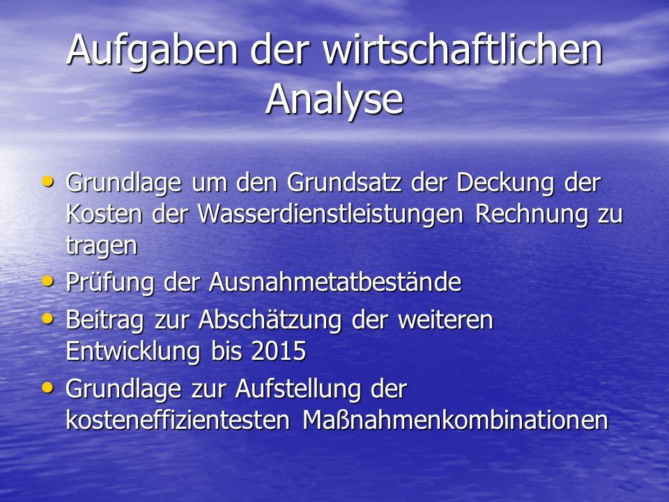 Kostendeckende Wasserpreise MittelrheinLippeLeipzig Kostendeckungsgrad Wasserversorgung (%) 89,0 (Hessen) 96,3 (Rhl.-Pfalz) 103,3101,1 Kostendeckungsgrad Abwasserentsorgung (%) 89,0 (Hessen) 96,3 (Rhl.-Pfalz) 102,894,0